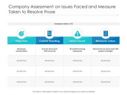 Company Assessment On Issues Faced And Measure Taken To Resolve Those