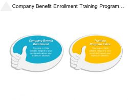 Company Benefit Enrollment Training Program Sales Market Saturation