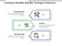 Company Benefits Benefits Package Outsource Employees Benefit Plan