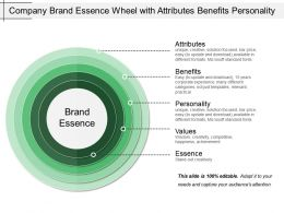 Company Brand Essence Wheel With Attributes Benefits Personality