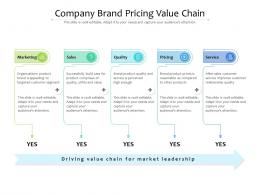 Company Brand Pricing Value Chain