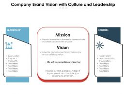 Company Brand Vision With Culture And Leadership