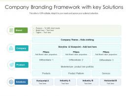 Company Branding Framework With Key Solutions
