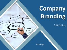 Company Branding Powerpoint Presentation Slides