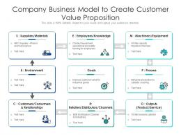 Company Business Model To Create Customer Value Proposition