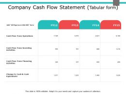 Company Cash Flow Statement Cash Equivalents Ppt Powerpoint Presentation