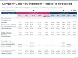 Company Cash Flow Statement Historic Vs Forecasted Capital Financing Ppt Tips