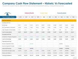 Company Cash Flow Statement Historic Vs Forecasted Ppt Powerpoint Example Introduction