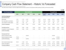 Company Cash Flow Statement Historic Vs Forecasted Raise Grant Facilities Public Corporations Ppt Tips