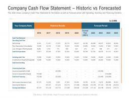 Company Cash Flow Statement Historic Vs Forecasted Raise Investment Grant Public Corporations Ppt Grid