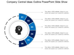 Company Central Ideas Outline PowerPoint Slide Show