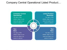 Company Central Operational Listed Product Reminder Store Locator Application
