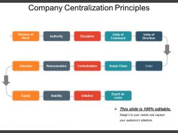 Company Centralization Principles Ppt Slides Download