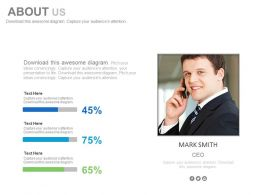 Company Ceo Profile With Percentage Chart Powerpoint Slides