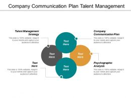 Company Communication Plan Talent Management Strategy Psychographic Analysis Cpb