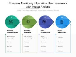 Company Continuity Operation Plan Framework With Impact Analysis