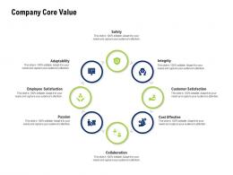 Company Core Value Company Culture And Beliefs Ppt Professional