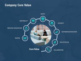 Company Core Value Safety M2585 Ppt Powerpoint Presentation Styles Objects