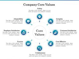 Company Core Values Customer Satisfaction Ppt Powerpoint Presentation Model