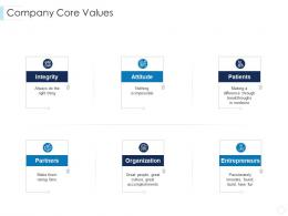 Company Core Values Leaders Guide To Corporate Culture Ppt Elements