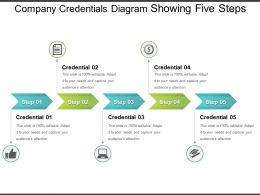 Company Credentials Diagram Showing Five Steps