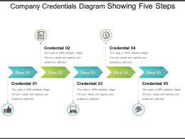 company_credentials_diagram_showing_five_steps_Slide01