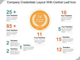 Company Credentials Layout With Central Leaf Icon
