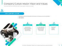 Company Culture Mission Vision And Values Integrating CSR Ppt Structure