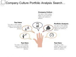 Company Culture Portfolio Analysis Search Engine Optimization Lean Production Cpb
