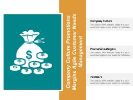 Company Culture Promotions Margins Agile Customer Needs Management Cpb