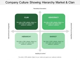 Company Culture Showing Hierarchy Market And Clan