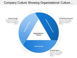 Company Culture Showing Organizational Culture With Facility Change