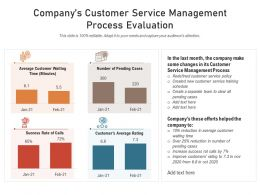 Company Customer Service Management Process Evaluation
