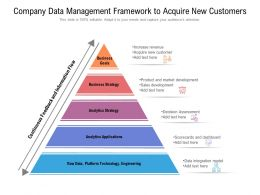 Company Data Management Framework To Acquire New Customers