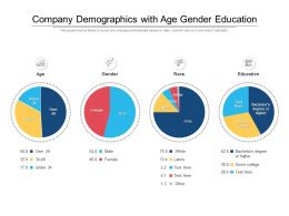 Company Demographics With Age Gender Education