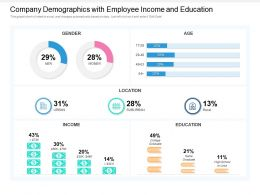 Company Demographics With Employee Income And Education