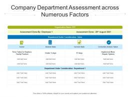 Company Department Assessment Across Numerous Factors