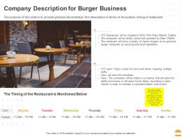 Company Description For Burger Business Ppt Powerpoint Presentation Slides Show