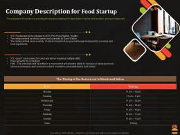 Company Description For Food Startup Business Pitch Deck For Food Start Up Ppt Designs