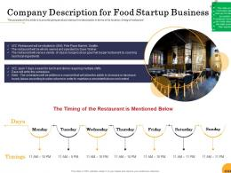 Company Description For Food Startup Business Ppt Powerpoint Presentation Ideas Infographics