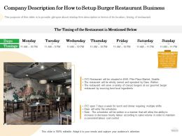 Company Description For How To Setup Burger Restaurant Business Will Ppt Powerpoint Layouts