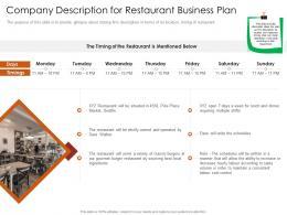 Company Description For Restaurant Busrestaurant Business Plan Restaurant Business Plan Ppt Slide