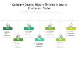 Company Detailed History Timeline In Sports Equipment Sector