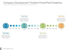 Company Development Timeline Powerpoint Graphics