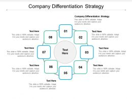 Company Differentiation Strategy Ppt Powerpoint Presentation Slides Picture Cpb