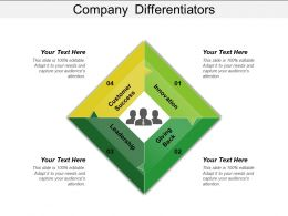 Company Differentiators