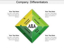 Company Differentiators