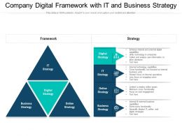 Company Digital Framework With It And Business Strategy