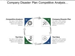 Company Disaster Plan Competitive Analysis Consumer Protection Collaboration