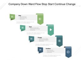 Company Down Ward Flow Stop Start Continue Change